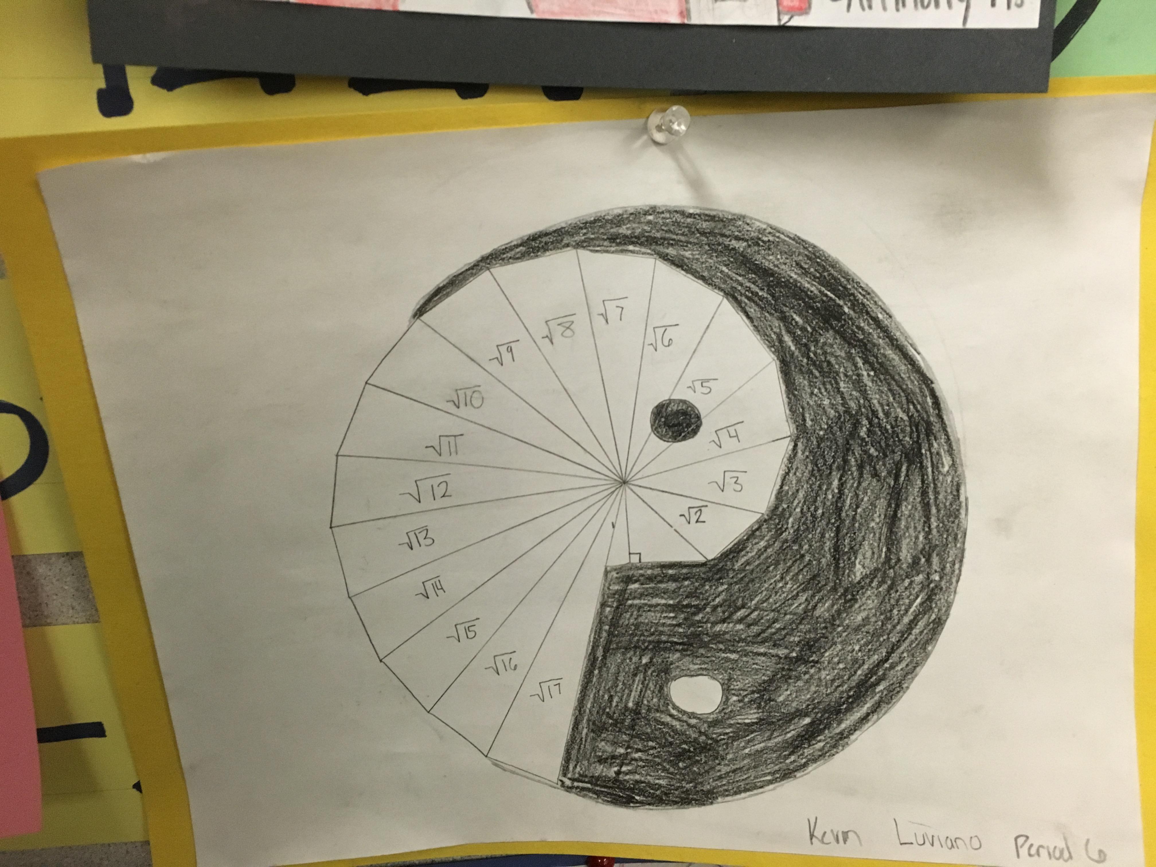 spiral of theodorus project  u2013 mrs  boutwell